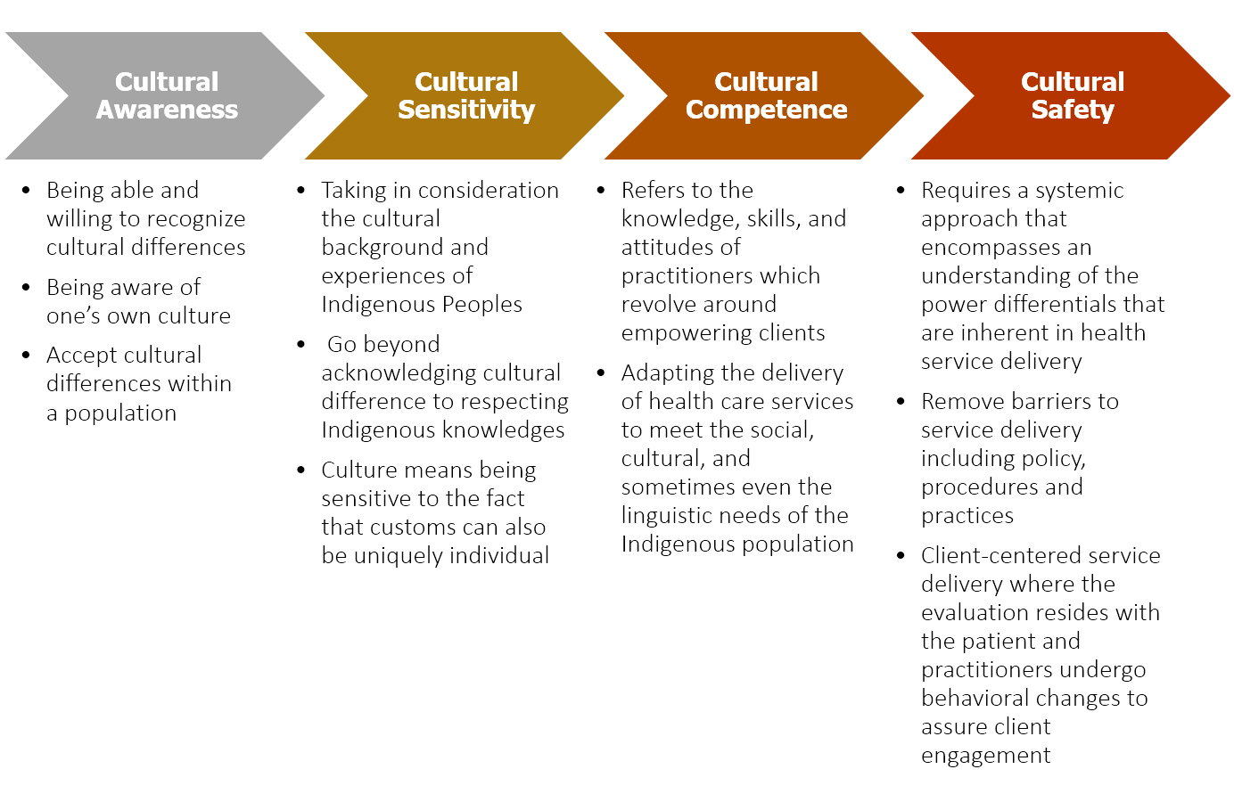 """cultural safety an analysis 2014 culture of safety survey analysis –graded assessment of """"culture of safety"""" –length of your work life in the organization and type."""